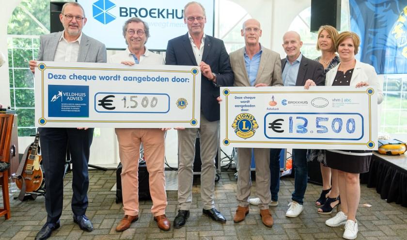 Stichting Hoogvliegers en Stichting Vrienden Philadelphia ontvangen samen 15.000 euro.