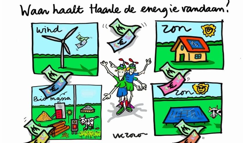 <p>In een oogopslag is duidelijk waar de inwoners van de gemeente Hellendoorn uit kunnen kiezen. Waar gaat in Haarle de voorkeur naar uit?</p>