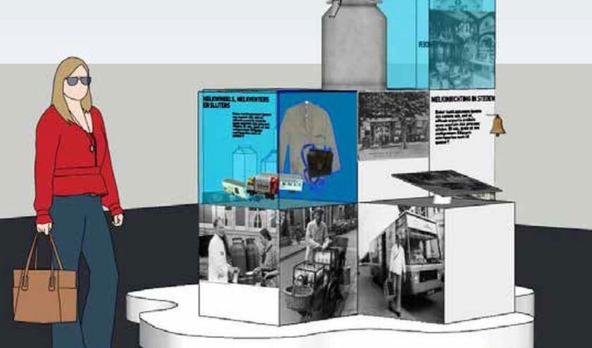 Een impressie van de museale units voor het nationaal melkmuseum in Erve IJzerman.