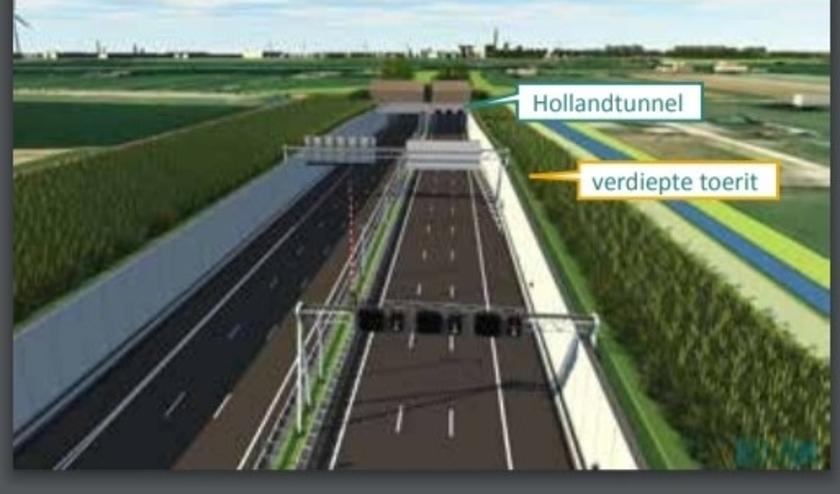 Visualisatie verdiepte toerit en inrit Hollandtunnel.