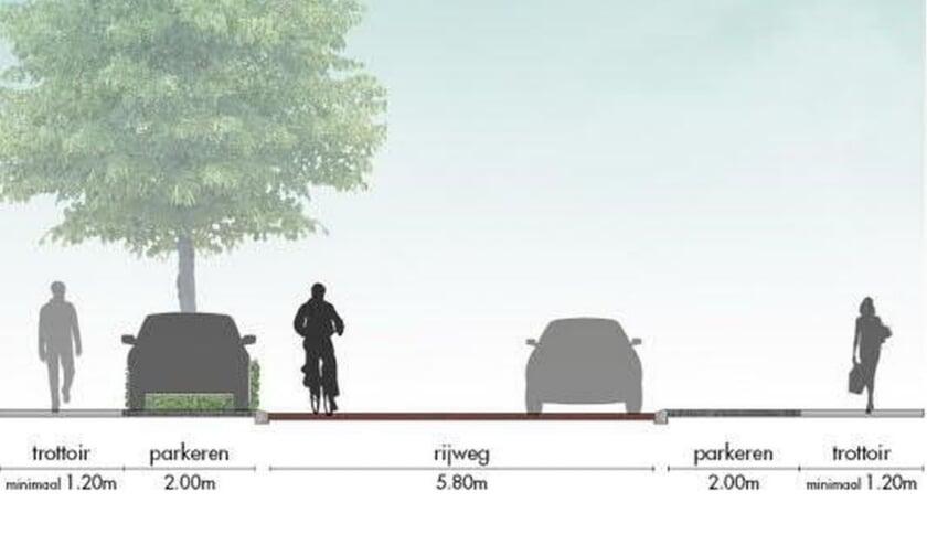 Een ontwerp voor de nieuwe inrichting waarbij de wensen van de aanwonenden in zijn meegenomen.