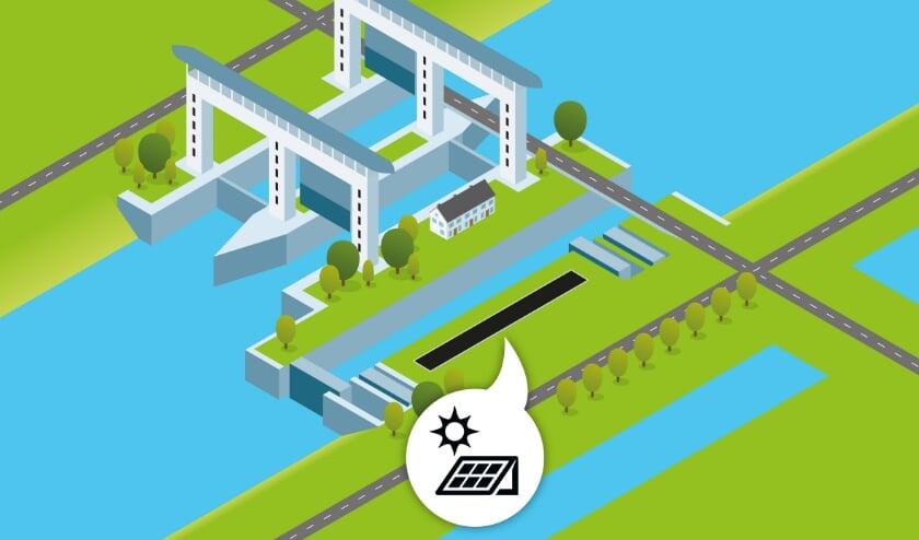 De energie die de sluizen in Nieuwegein nodig hebben wordt volledig opgewekt door de nieuwe zonnepanelen. Illustratie: Rijkswaterstaat
