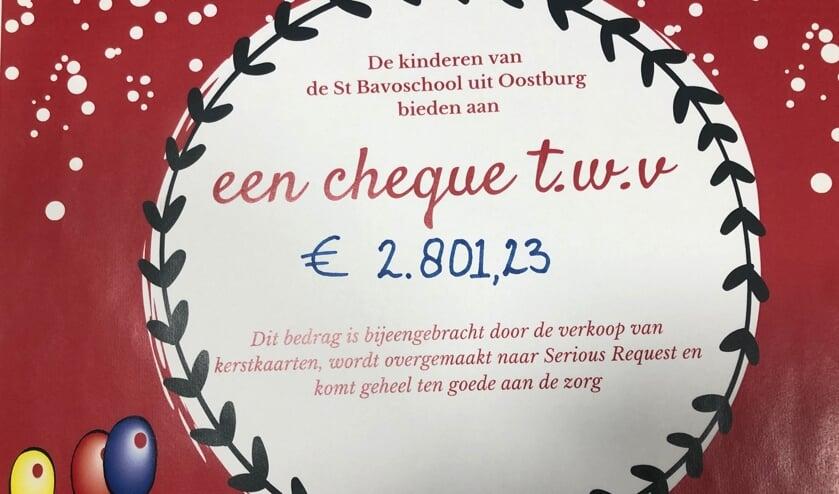 <p>In de maand december was er op de Sint Bavoschool in Oostburg een kerstkaartenactie.</p>