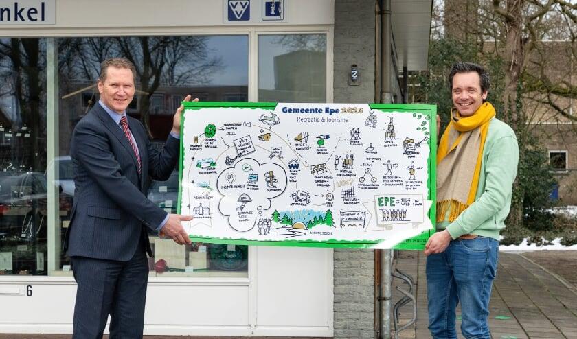 <p>Wouter van Reeven (rechts) van Stichting Promotie Gemeente Epe en wethouder Erik Visser van gemeente Epe zetten zich in voor de promotie van de gemeente Epe met de vervolgstap op de campagne 100%Wildgarantie.</p>